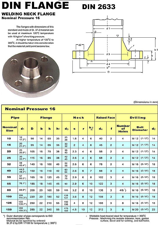 Flange+Tables+Pn16